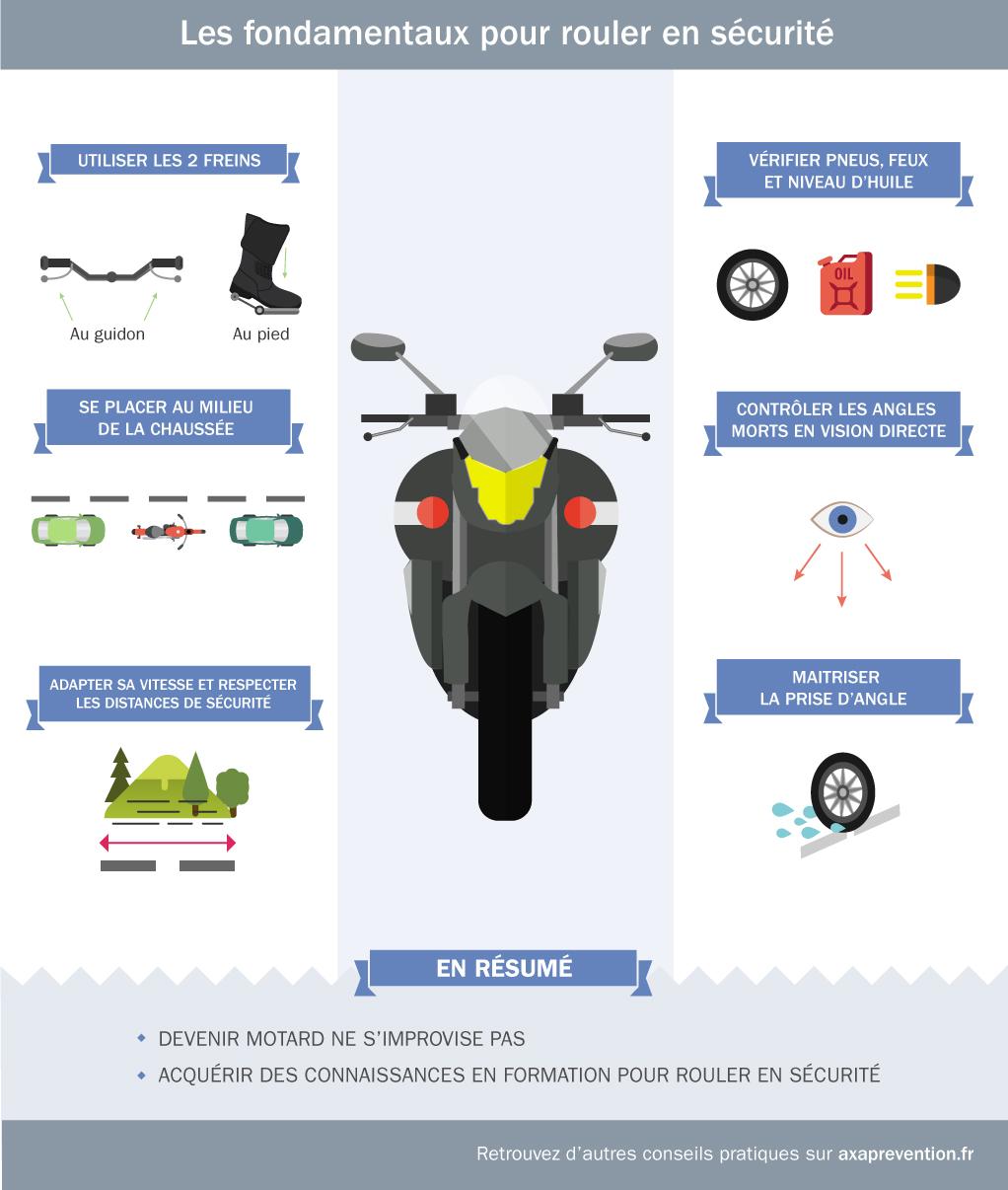 Les fondamentaux pour rouler en sécurité en deux-roues
